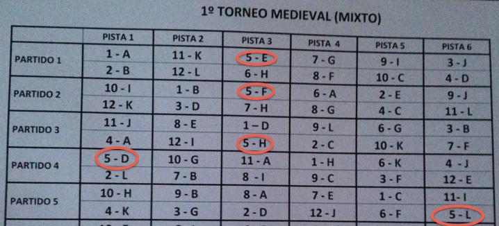 carton del bingo medieval